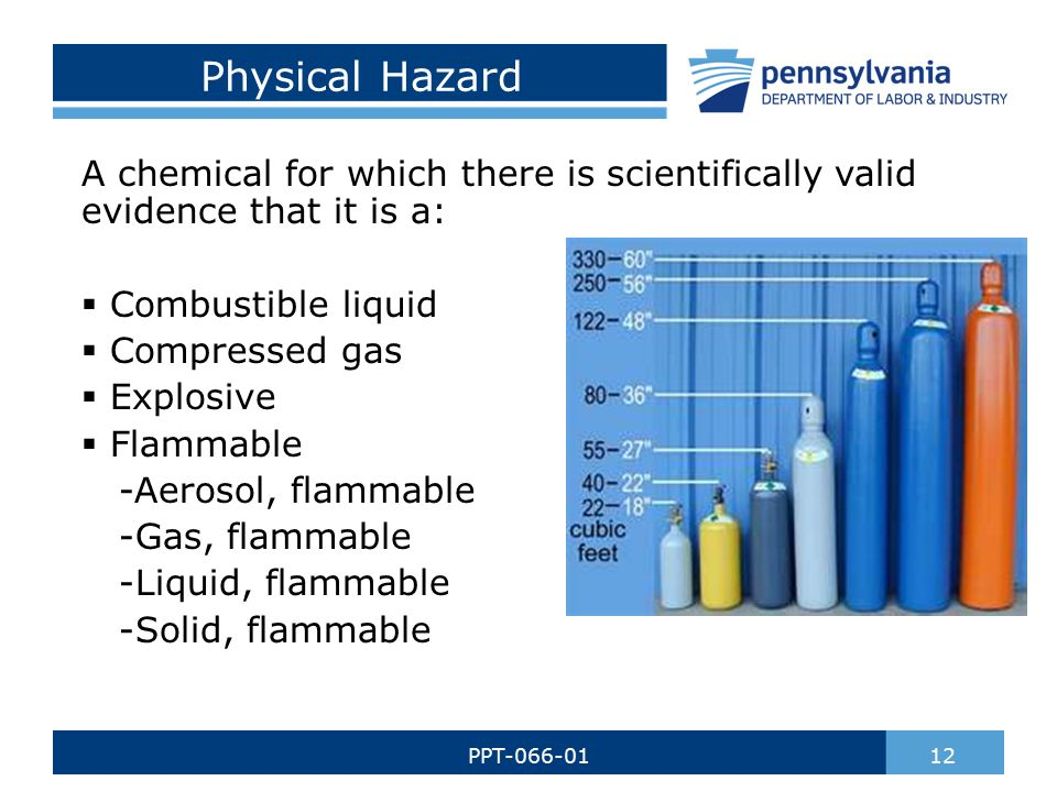 Physical Hazard A chemical for which there is scientifically valid evidence that it is a:  Combustible liquid  Compressed gas  Explosive  Flammable -Aerosol, flammable -Gas, flammable -Liquid, flammable -Solid, flammable 12PPT