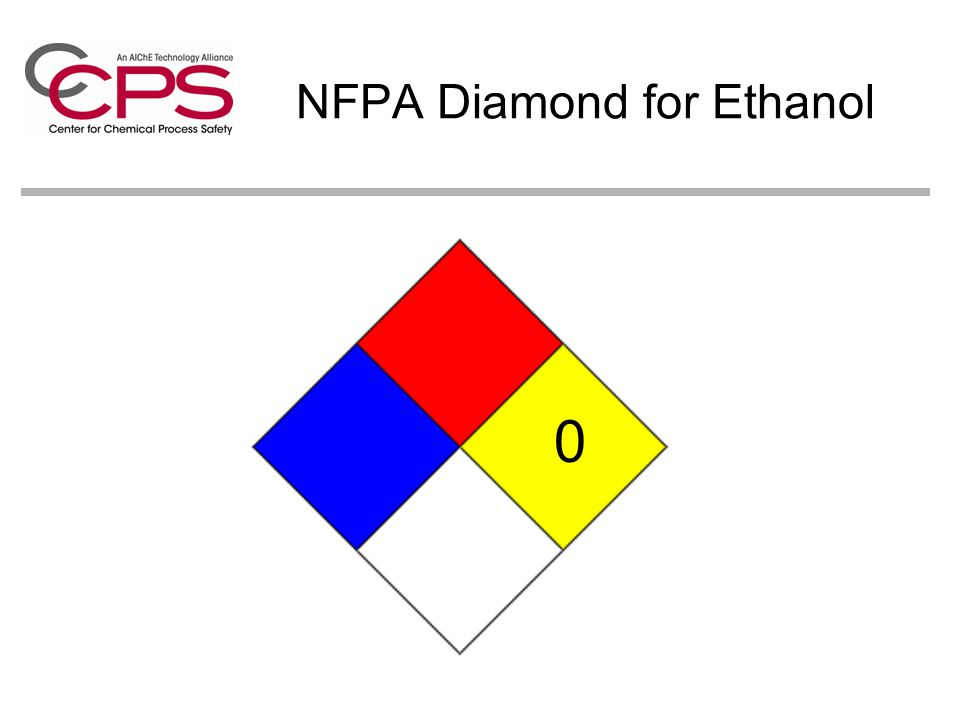 NFPA Diamond for Ethanol 0