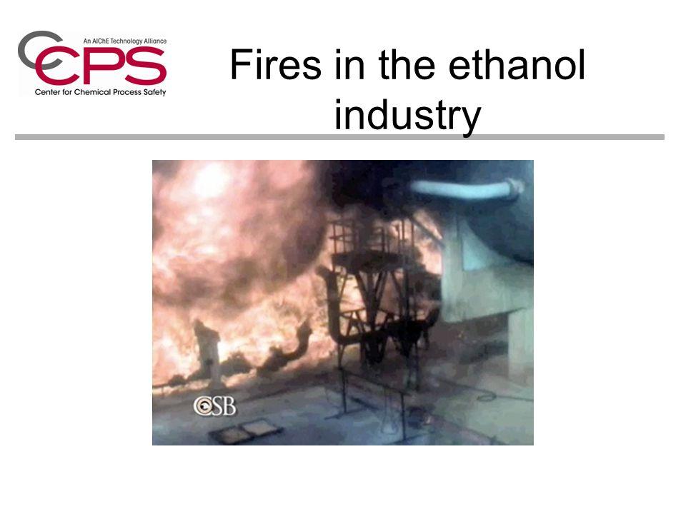 NFPA Diamond for Ethanol 0