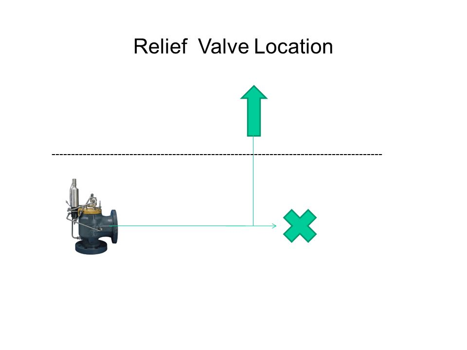 ------------------------------------------------------------------------------------- Relief Valve Location