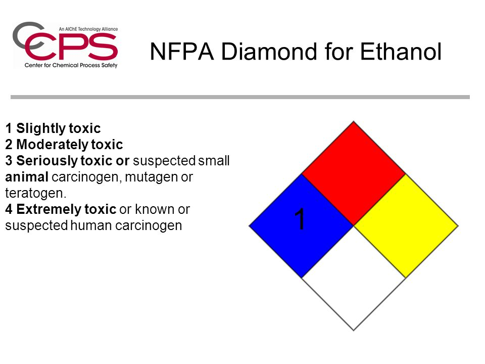 NFPA Diamond for Ethanol 1 1 Slightly toxic 2 Moderately toxic 3 Seriously toxic or suspected small animal carcinogen, mutagen or teratogen.
