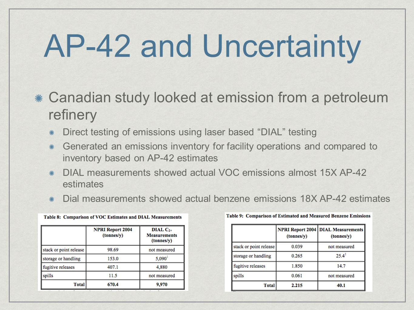 AP-42 and Uncertainty Canadian study looked at emission from a petroleum refinery Direct testing of emissions using laser based DIAL testing Generated an emissions inventory for facility operations and compared to inventory based on AP-42 estimates DIAL measurements showed actual VOC emissions almost 15X AP-42 estimates Dial measurements showed actual benzene emissions 18X AP-42 estimates