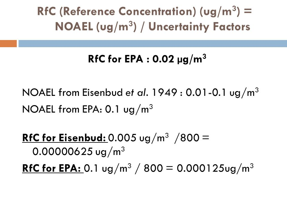 RfC (Reference Concentration) (ug/m 3 ) = NOAEL (ug/m 3 ) / Uncertainty Factors RfC for EPA : 0.02 µ g/m 3 NOAEL from Eisenbud et al.