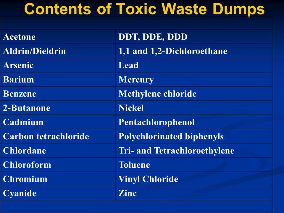 Contents of Toxic Waste Dumps AcetoneDDT, DDE, DDD Aldrin/Dieldrin1,1 and 1,2-Dichloroethane ArsenicLead BariumMercury BenzeneMethylene chloride 2-ButanoneNickel CadmiumPentachlorophenol Carbon tetrachloridePolychlorinated biphenyls ChlordaneTri- and Tetrachloroethylene ChloroformToluene ChromiumVinyl Chloride CyanideZinc