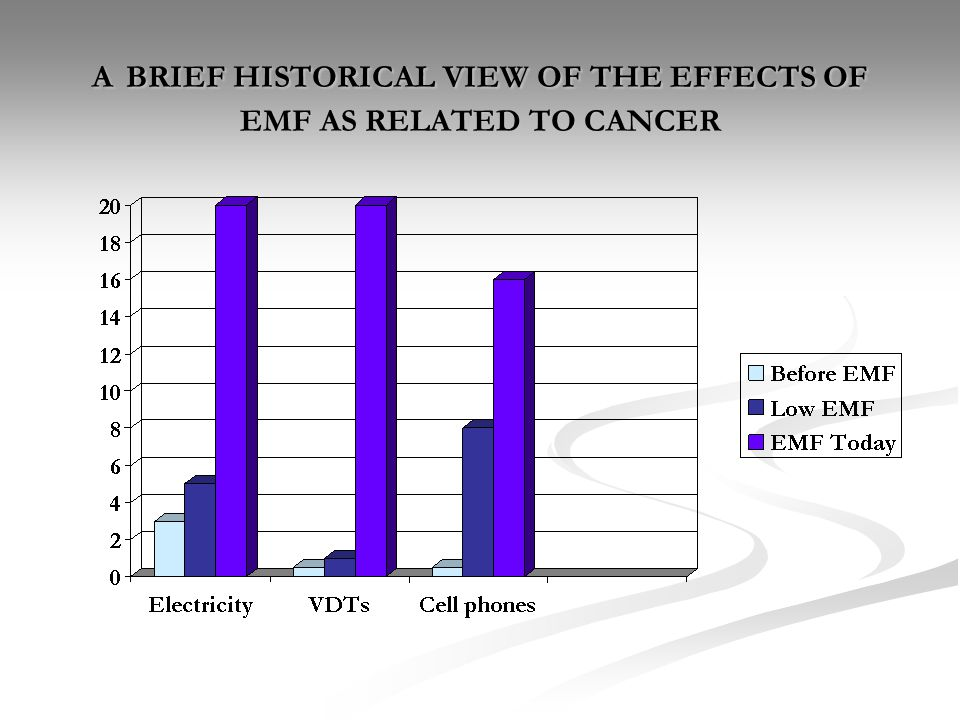 A BRIEF HISTORICAL VIEW OF THE EFFECTS OF EMF AS RELATED TO CANCER
