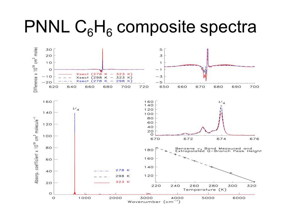 PNNL C 6 H 6 composite spectra