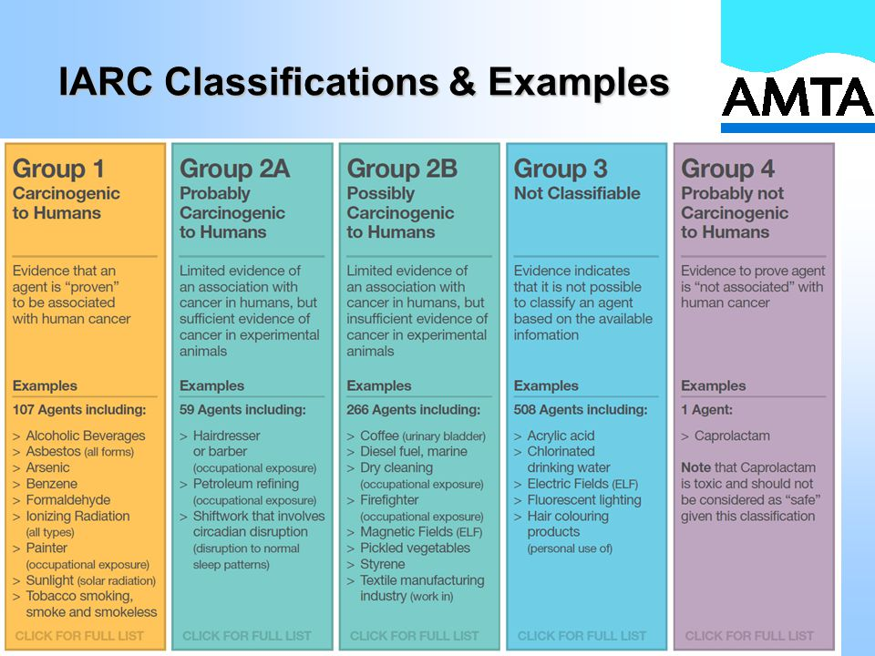 IARC Classifications & Examples