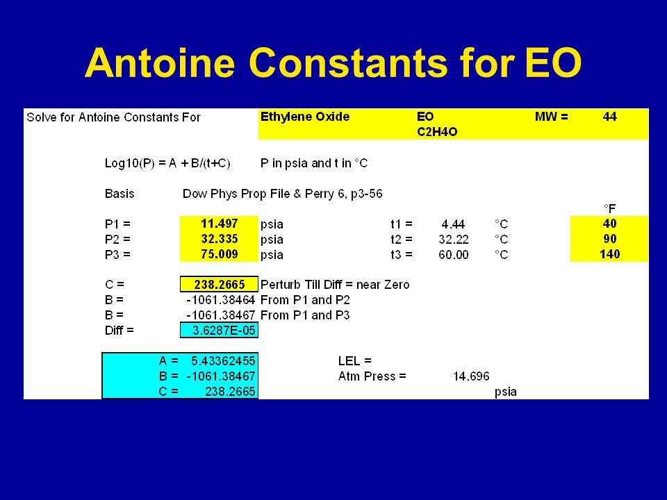 Antoine Constants for EO