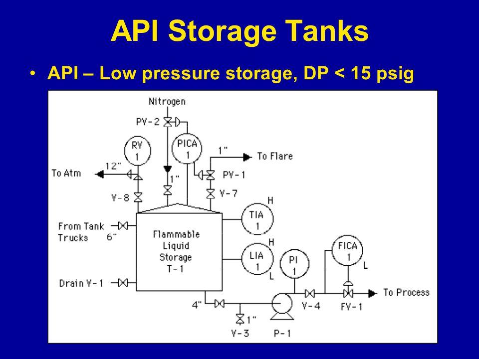 API Storage Tanks API – Low pressure storage, DP < 15 psig