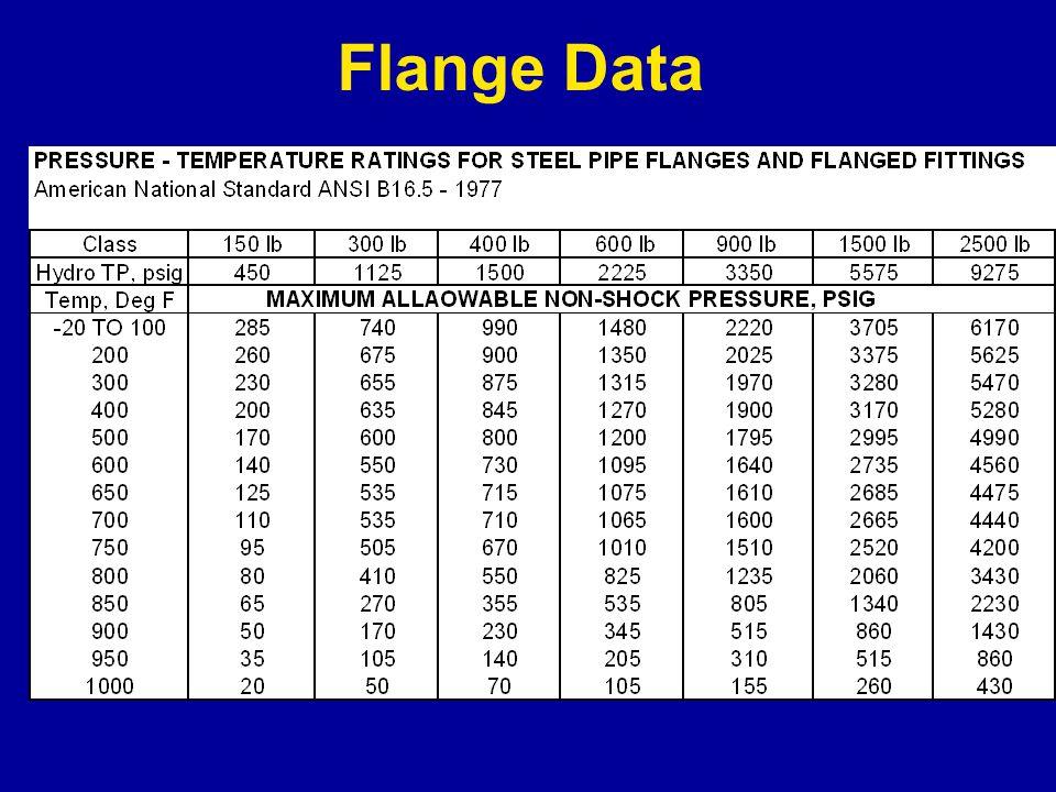 Flange Data