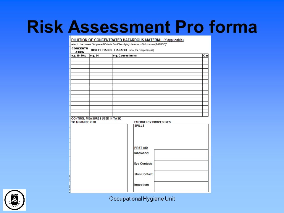Occupational Hygiene Unit Risk Assessment Pro forma