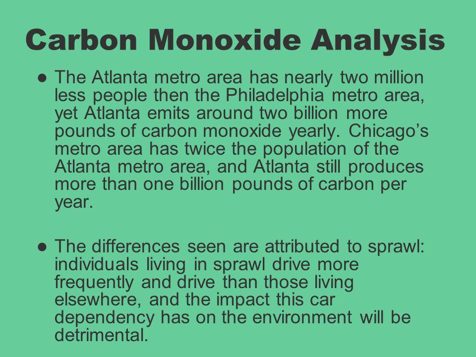 The Atlanta metro area has nearly two million less people then the Philadelphia metro area, yet Atlanta emits around two billion more pounds of carbon monoxide yearly.