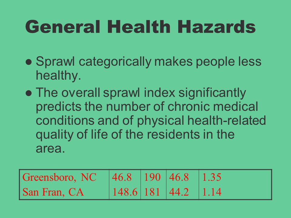 General Health Hazards Sprawl categorically makes people less healthy. The overall sprawl index significantly predicts the number of chronic medical c