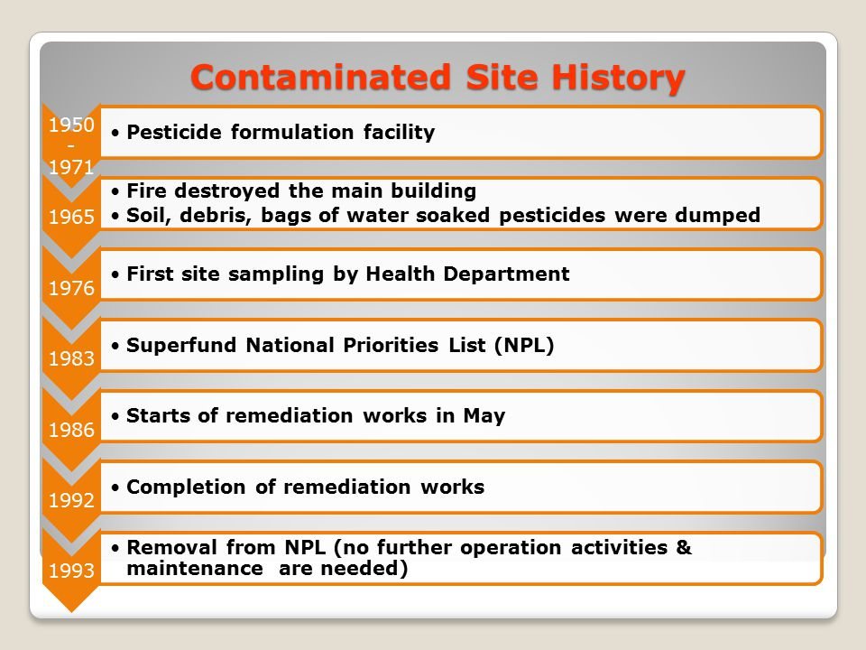 Contaminated Site History 1950 - 1971 Pesticide formulation facility 1965 Fire destroyed the main building Soil, debris, bags of water soaked pesticid