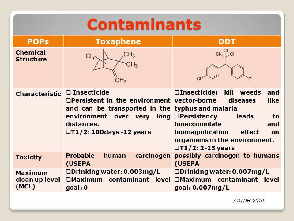 Contaminants POPsToxapheneDDT Chemical Structure Characteristic  Insecticide  Persistent in the environment and can be transported in the environmen