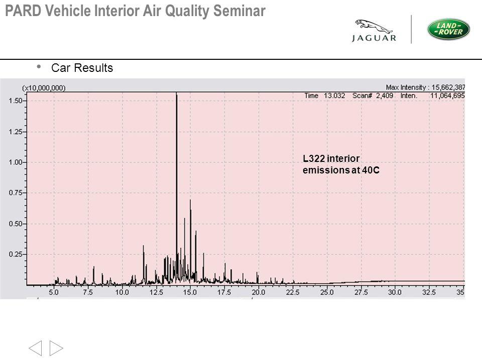 Car Results L322 interior emissions at 40C PARD Vehicle Interior Air Quality Seminar