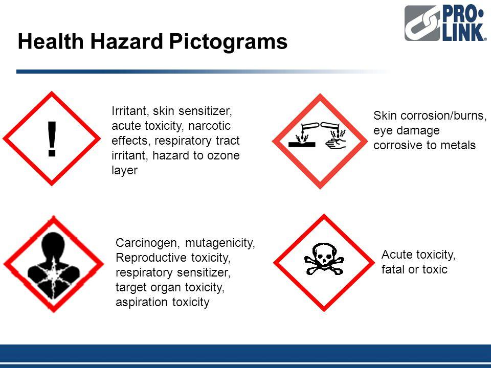 Health Hazard Pictograms .