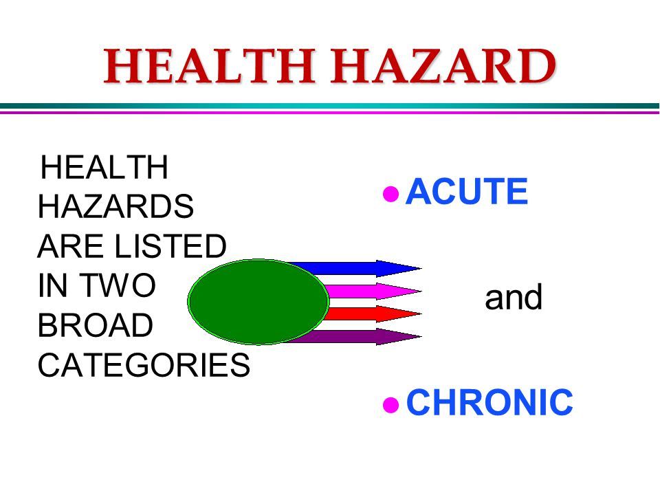 ACUTE ACUTE EFFECTS MAY OCCUR RAPIDLY AS A RESULT OF SHORT TERM EXPOSURE