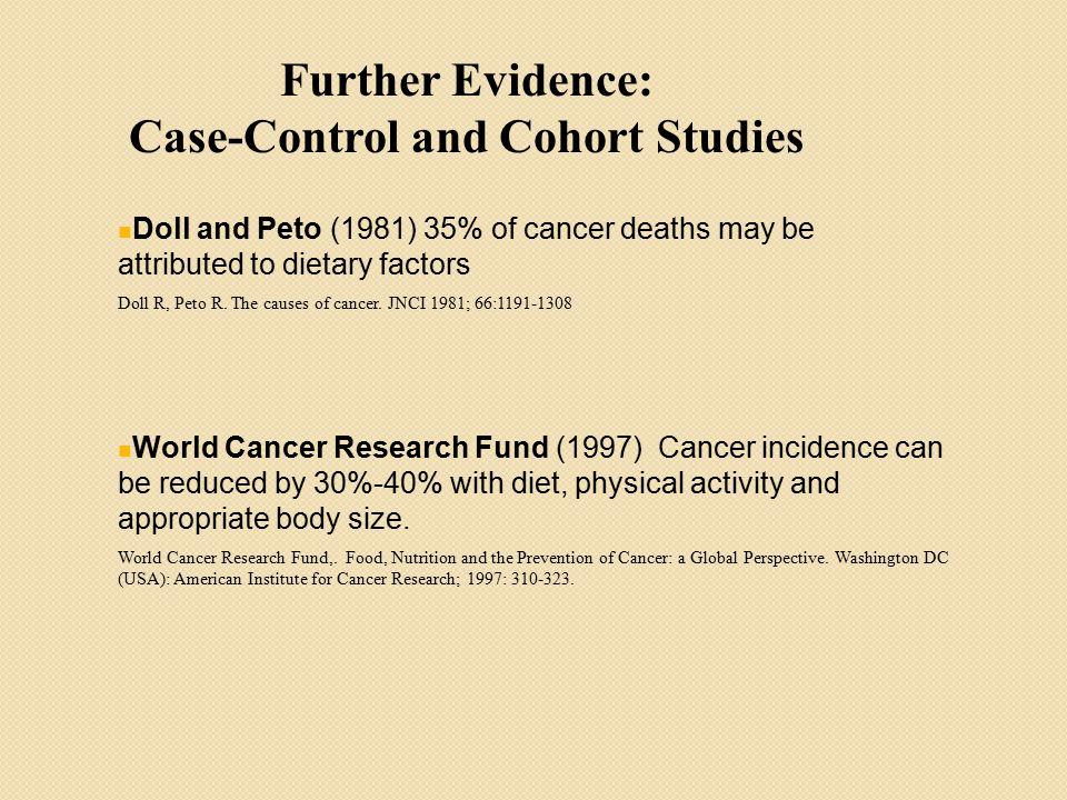 OR and 95% CI for Highest Vs.Lowest Quartiles of RBC Fatty Acid.