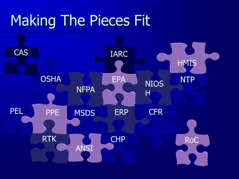 ERP CHP MSDS PPE RTK NFPA EPA OSHA PEL NIOS H RoC CAS CFR NTP IARC HMIS Making The Pieces Fit ANSI