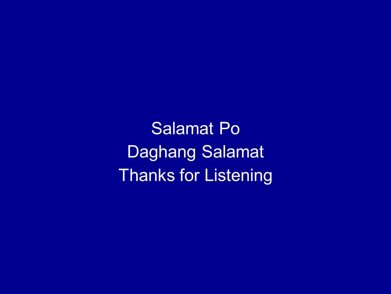 Salamat Po Daghang Salamat Thanks for Listening