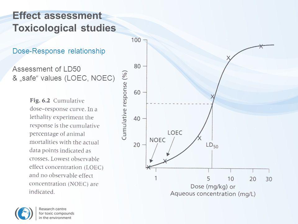 "Effect assessment Toxicological studies Dose-Response relationship Assessment of LD50 & ""safe"" values (LOEC, NOEC)"