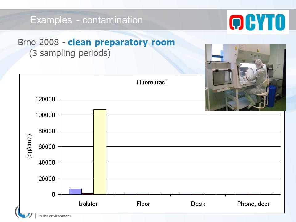 Brno 2008 - clean preparatory room (3 sampling periods) Examples - contamination