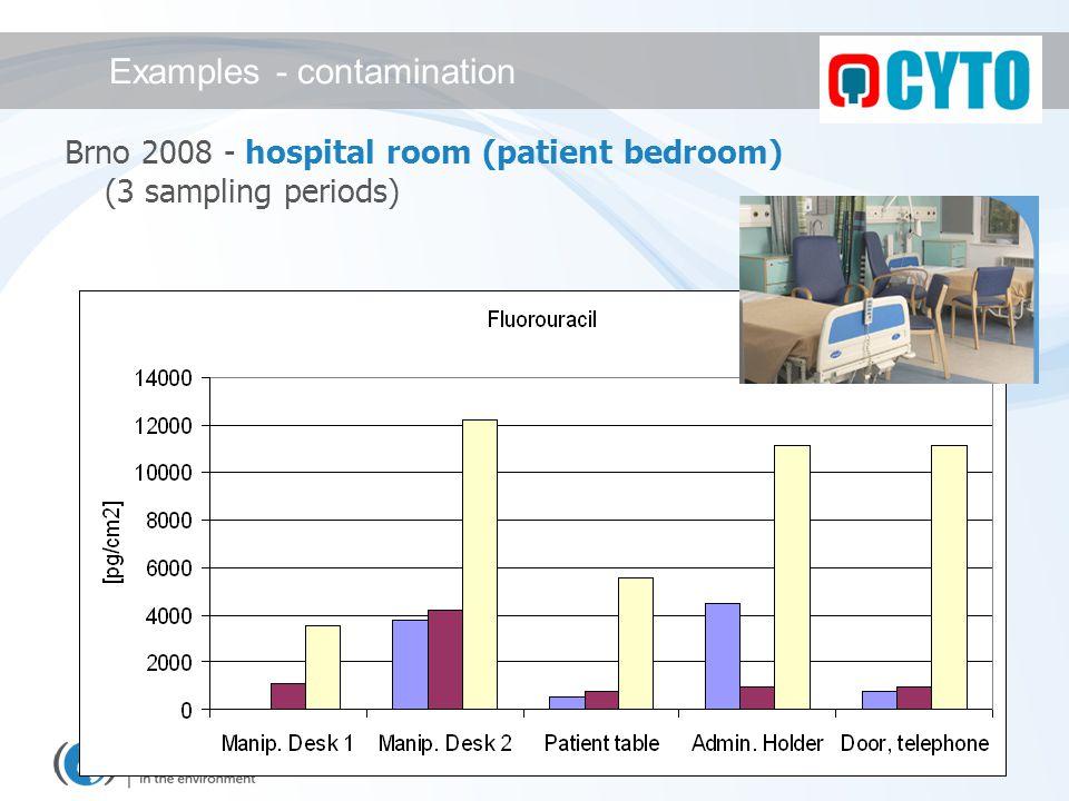 Examples - contamination Brno 2008 - hospital room (patient bedroom) (3 sampling periods)