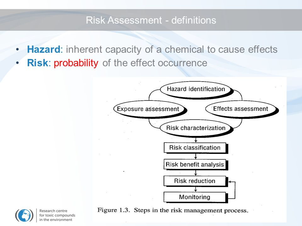 Hazard: inherent capacity of a chemical to cause effects Risk: probability of the effect occurrence Risk Assessment - definitions