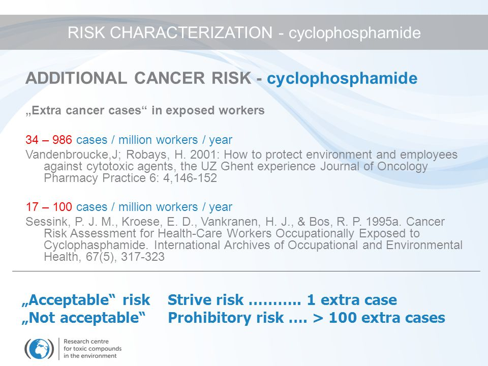 """ADDITIONAL CANCER RISK - cyclophosphamide """"Extra cancer cases"""" in exposed workers 34 – 986 cases / million workers / year Vandenbroucke,J; Robays, H."""