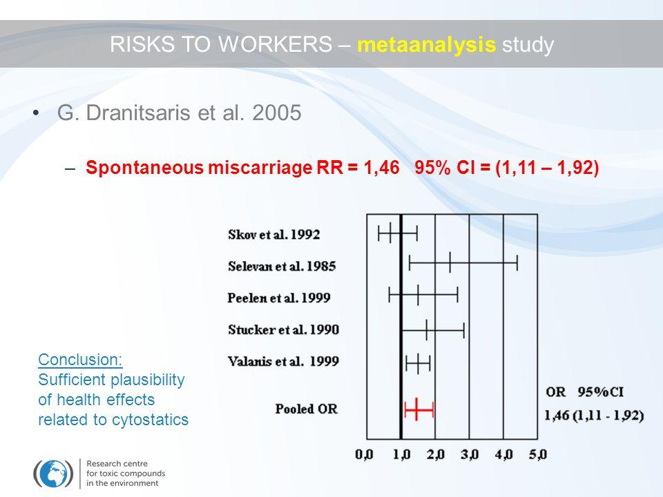 G. Dranitsaris et al.