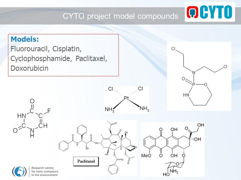 Models: Fluorouracil, Cisplatin, Cyclophosphamide, Paclitaxel, Doxorubicin CYTO project model compounds