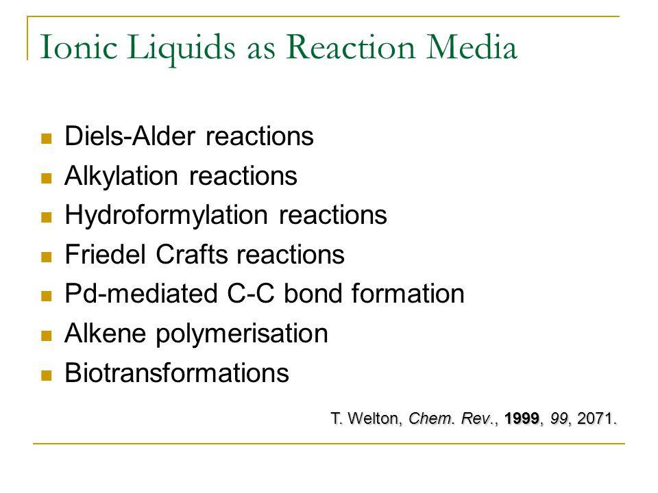 Ionic Liquids as Reaction Media Diels-Alder reactions Alkylation reactions Hydroformylation reactions Friedel Crafts reactions Pd-mediated C-C bond fo