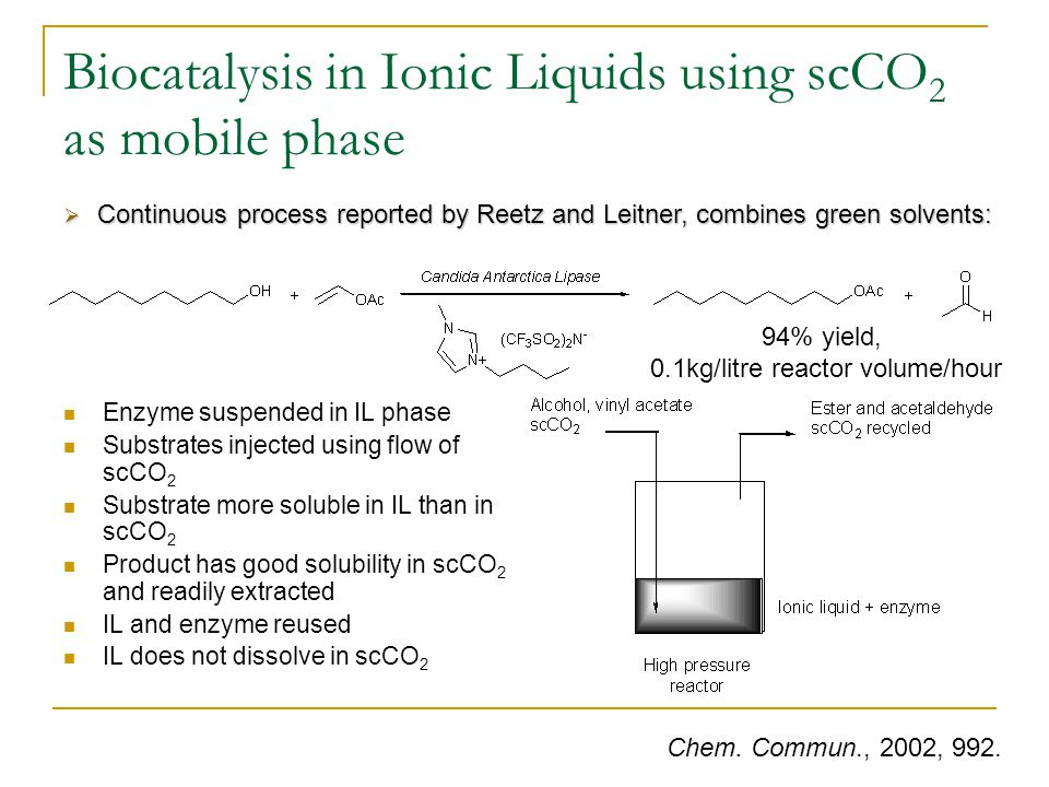 Biocatalysis in Ionic Liquids using scCO 2 as mobile phase Enzyme suspended in IL phase Substrates injected using flow of scCO 2 Substrate more solubl