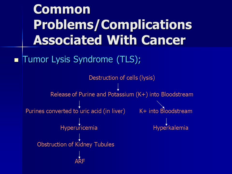 Common Problems/Complications Associated With Cancer Tumor Lysis Syndrome (TLS); Tumor Lysis Syndrome (TLS); Destruction of cells (lysis) Release of Purine and Potassium (K+) into Bloodstream Purines converted to uric acid (in liver) K+ into Bloodstream HyperuricemiaHyperkalemia Obstruction of Kidney Tubules ARF ARF