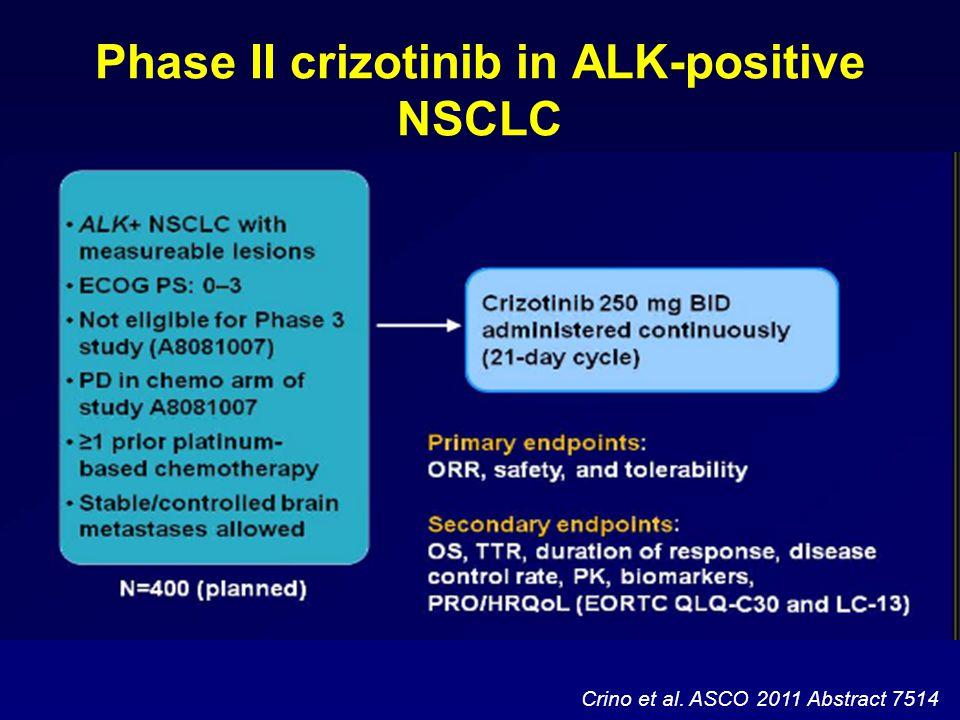 Crino et al. ASCO 2011 Abstract 7514 Phase II crizotinib in ALK-positive NSCLC
