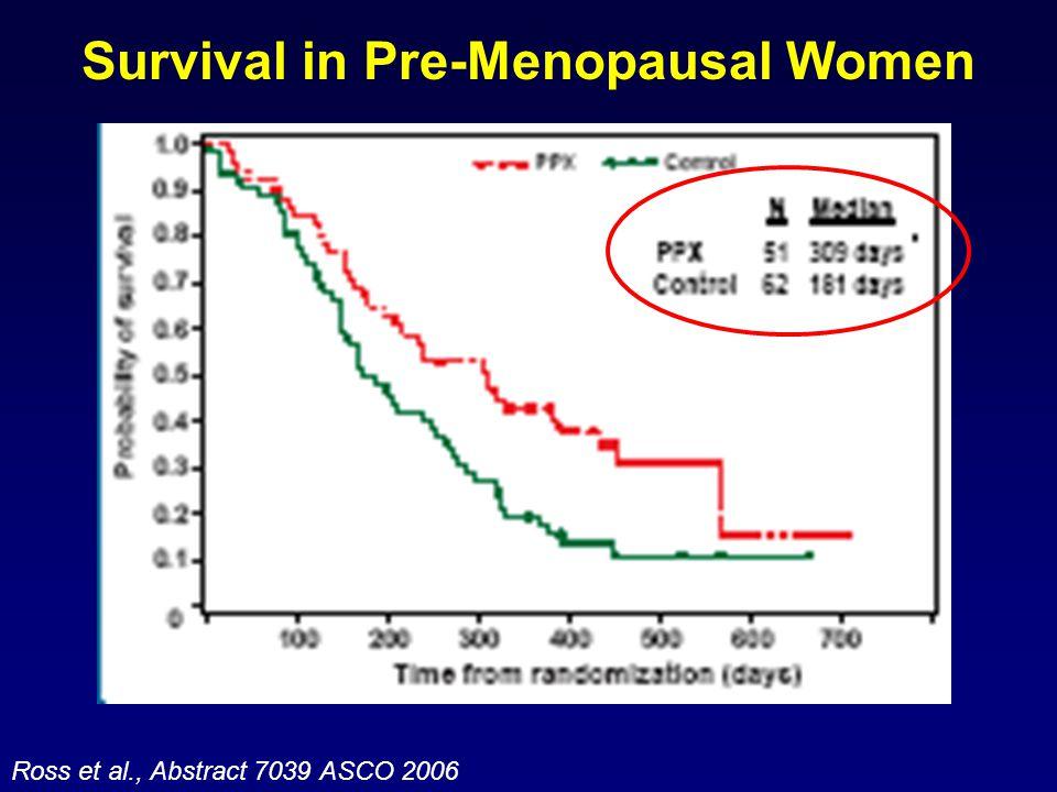 Ross et al., Abstract 7039 ASCO 2006 Survival in Pre-Menopausal Women