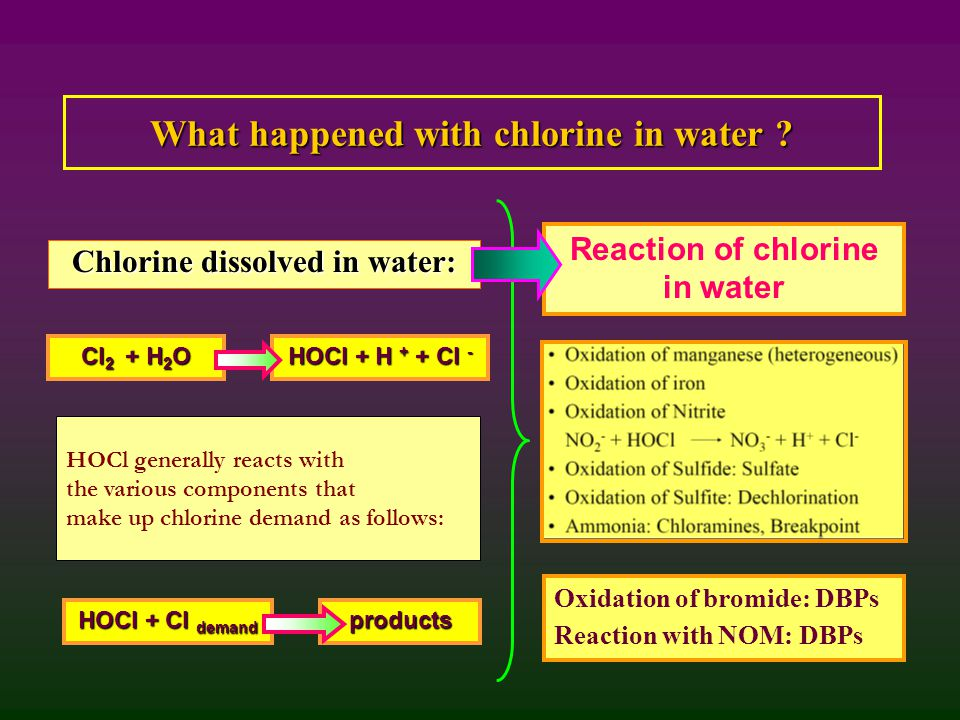 What happened with chlorine in water .