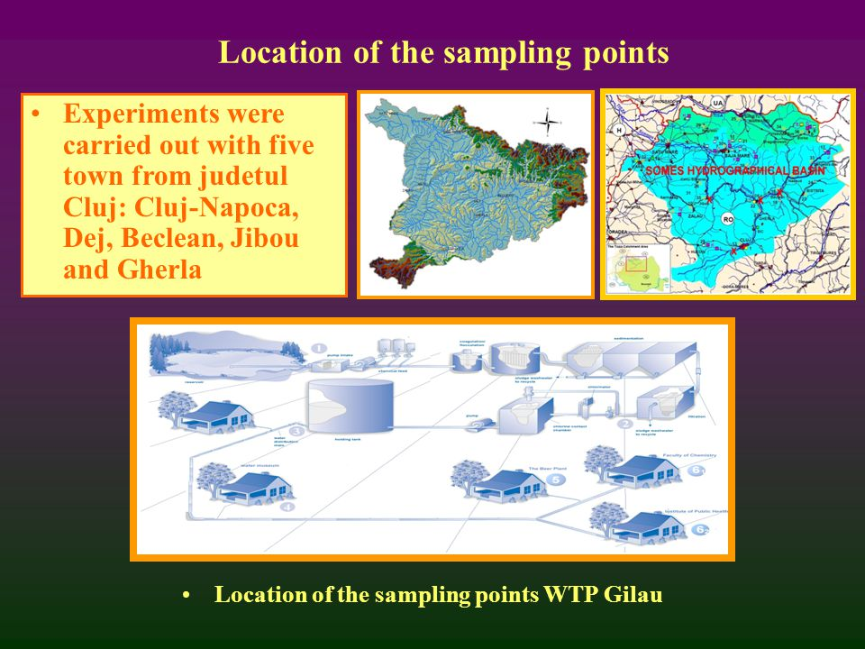 Location of the sampling points Location of the sampling points WTP Gilau Experiments were carried out with five town from judetul Cluj: Cluj-Napoca, Dej, Beclean, Jibou and Gherla