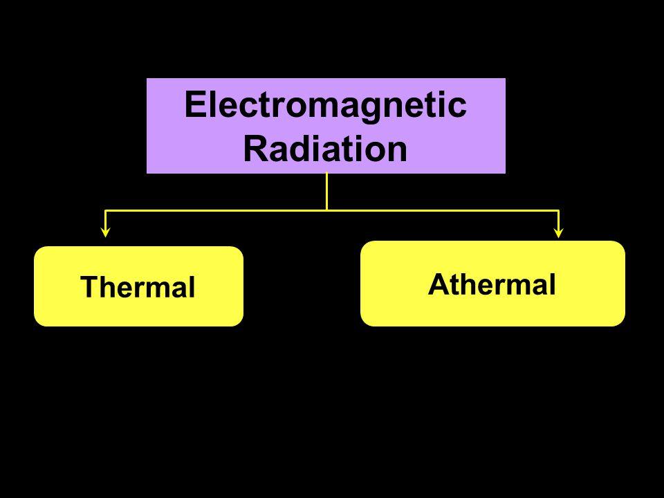 Electromagnetic Radiation Thermal Athermal