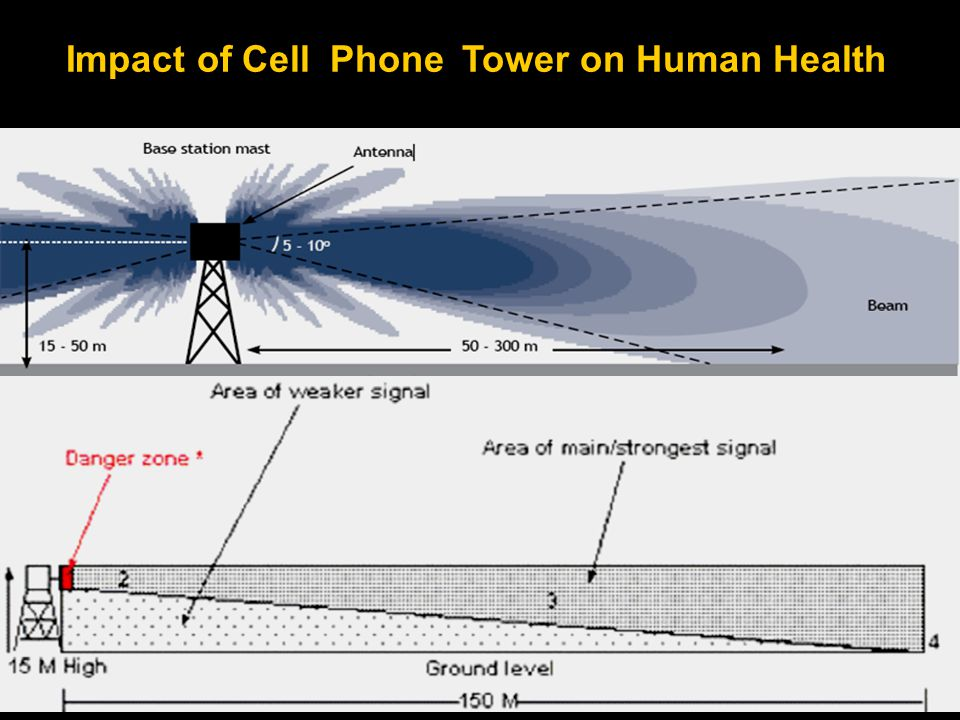 Impact of Cell Phone Tower on Human Health