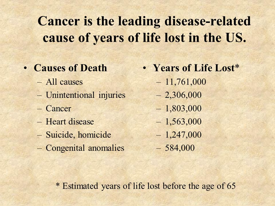 Cancer is the leading disease-related cause of years of life lost in the US.