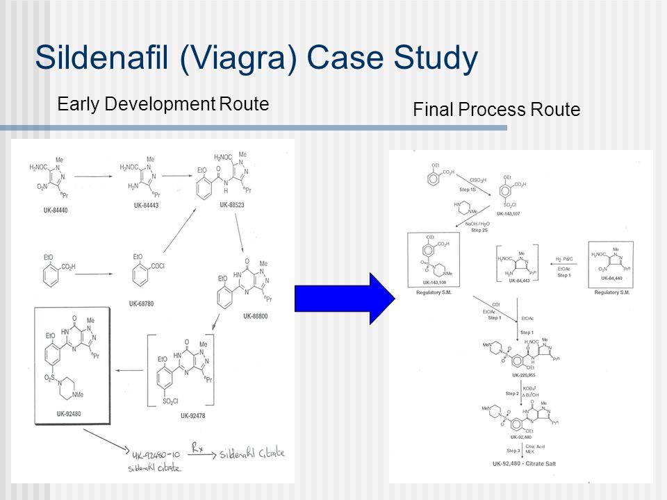 Sildenafil (Viagra) Case Study Early Development Route Final Process Route