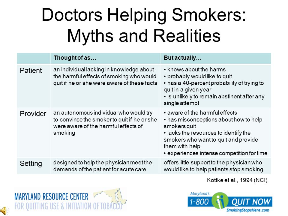 Doctors Helping Smokers: Myths and Realities Thought of as…But actually… Patient an individual lacking in knowledge about the harmful effects of smoki