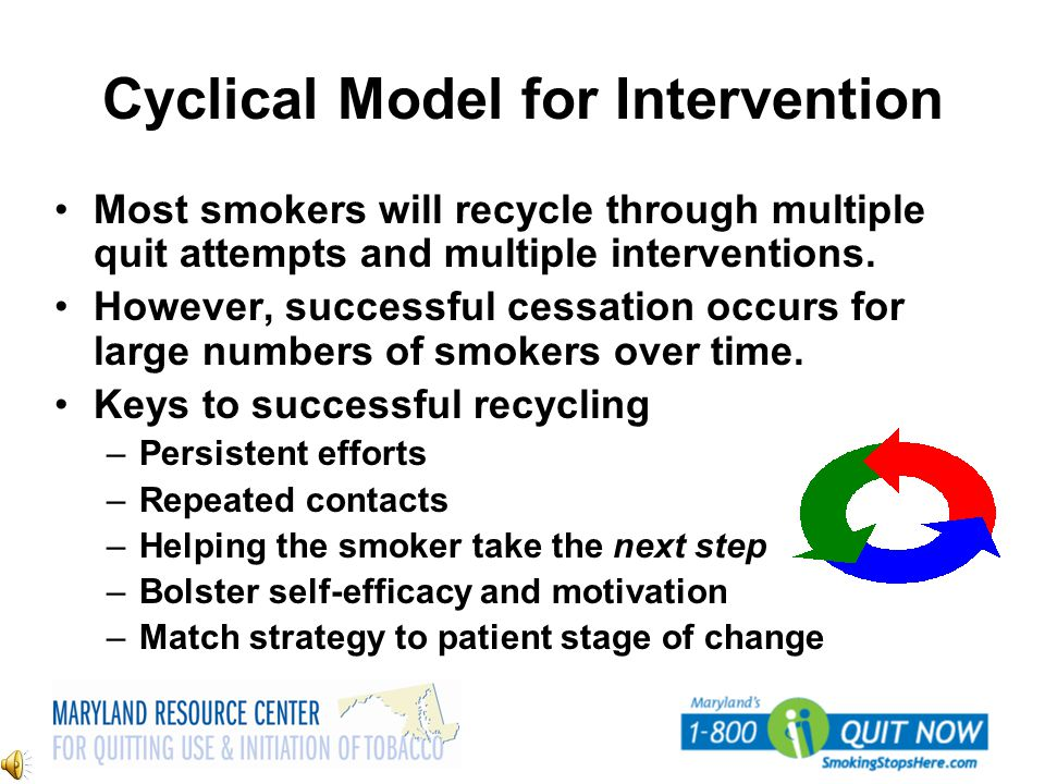 Cyclical Model for Intervention Most smokers will recycle through multiple quit attempts and multiple interventions. However, successful cessation occ