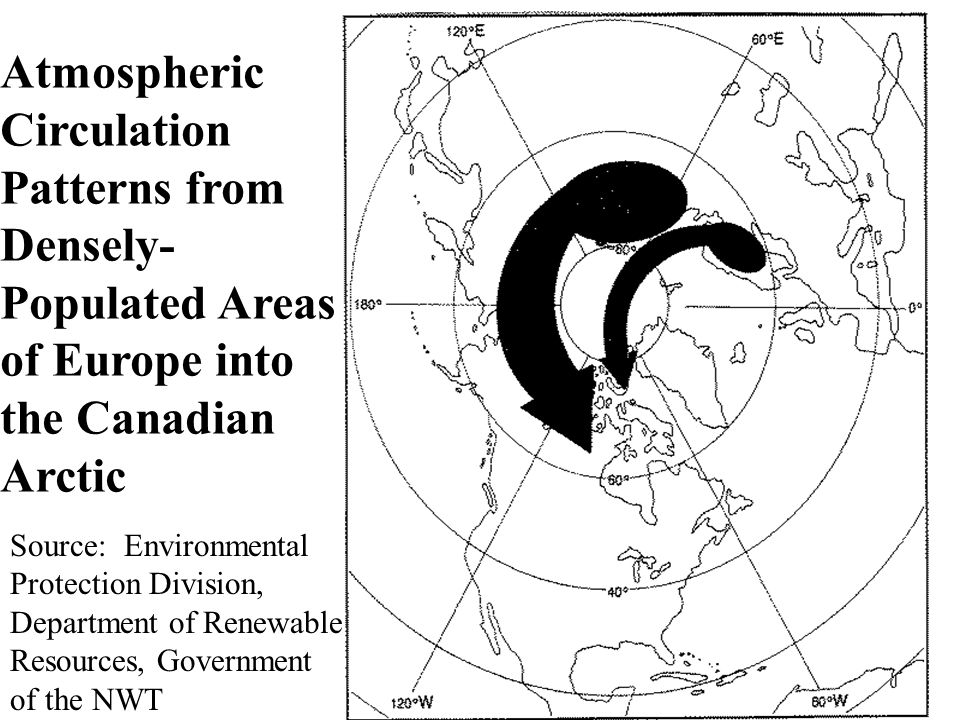 Atmospheric Circulation Patterns from Densely- Populated Areas of Europe into the Canadian Arctic Source: Environmental Protection Division, Department of Renewable Resources, Government of the NWT