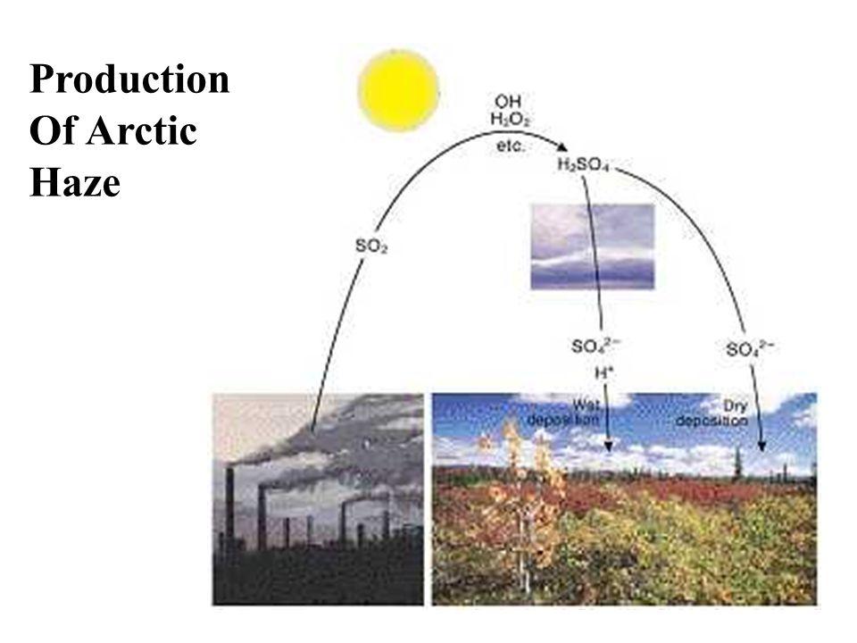 Production Of Arctic Haze