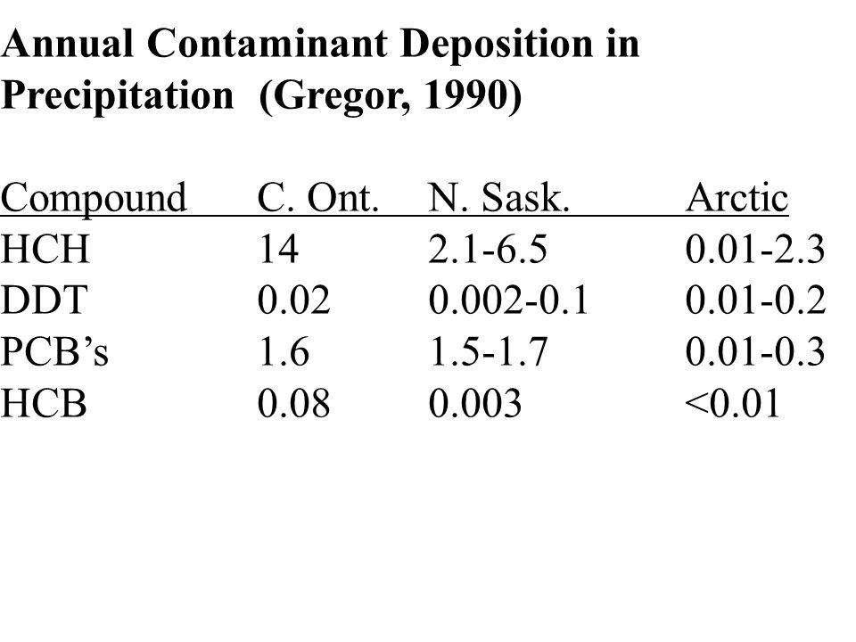 Annual Contaminant Deposition in Precipitation (Gregor, 1990) CompoundC.