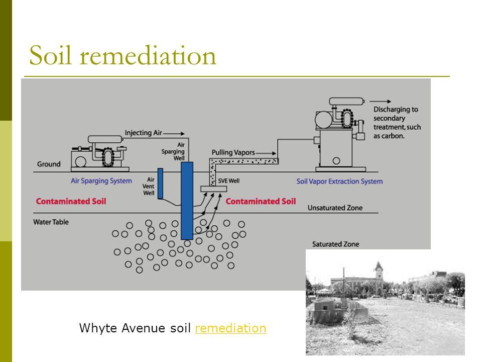 Soil remediation Whyte Avenue soil remediationremediation