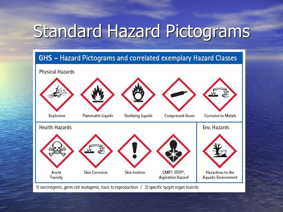 Standard Hazard Pictograms
